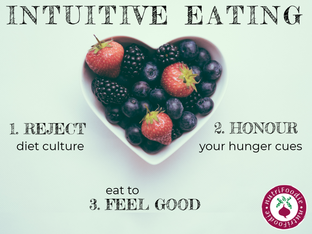 intuitive and mindful eating