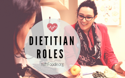 Dietitians in Traditional Roles: What Do Dietitians Do?